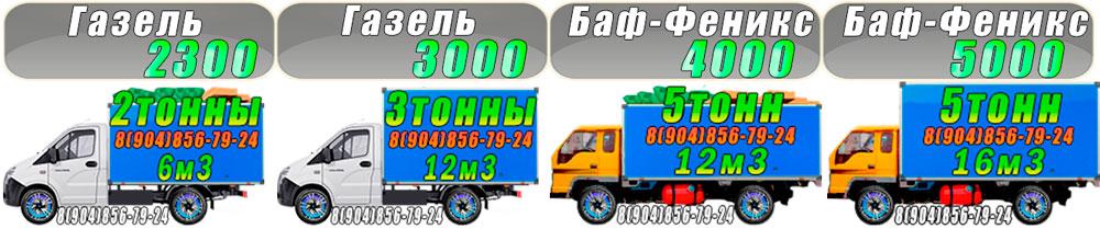Вывоз мусора из квартиры транспорто Газель, Баф, Зил, контейнером в СПб